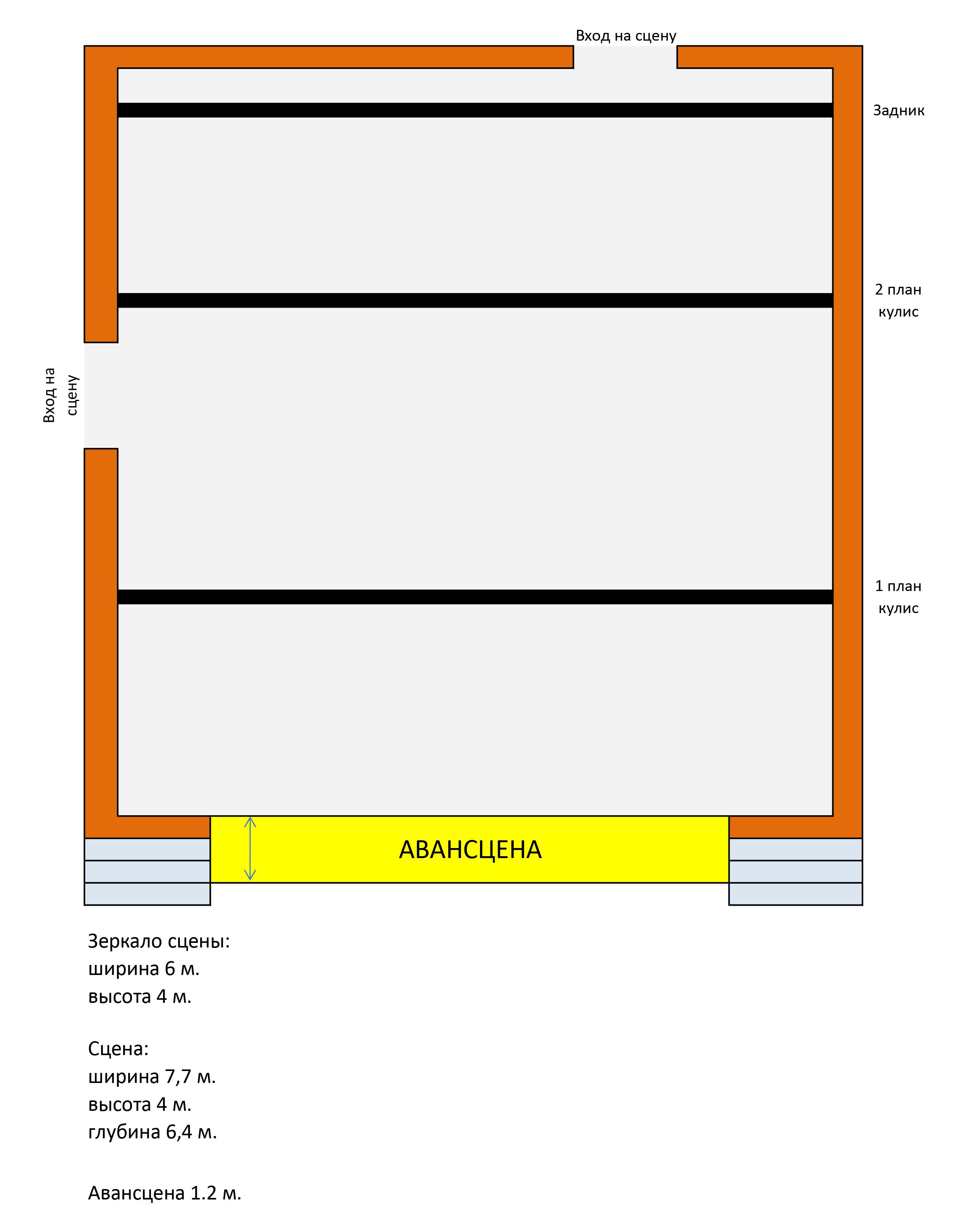 Схемы сцены и зала